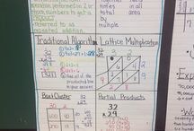 Multiplication in 4th