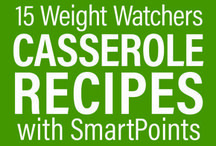Weight watches meals