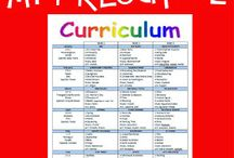 Curriculum based theme for year
