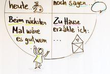 Gute Ideen für die Schule