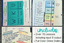 Middle School Math Resources / Resources for Middle School Math (Grades 6th-8th grade)