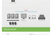 Cloud Computing Infographics / Everything related to cloud computing in the form of infographics.