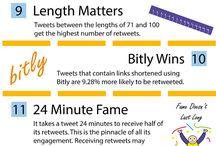 #SocialMedia [Infographic}