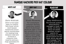hackers hats