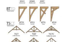 Constructie bouw