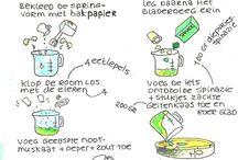 getekende recepten