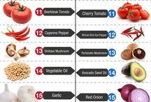 21st century diet