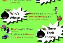 English grammar / language