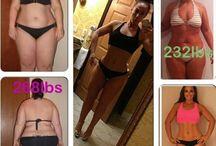 [Weight Loss: Motivation]