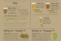 Hops, Malt, Beer