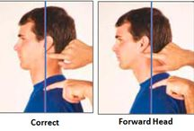 Forward Head Correction / Better posture
