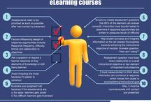 Online learning / Helps for K-20 eLearning.