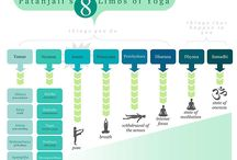 8 Limbs of Yoga: LauraGYoga / About the 8 limbed path
