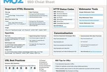 Developers Cheat Sheets / Developer Cheat Sheets