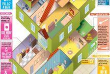 Smart Living Ideas / Ways To Go Green/Eco Friendly