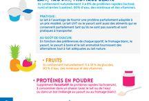 Health / Prévention _ Santé _ Recommandations