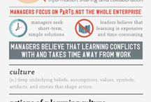 Building an Effective Learning Culture BELC