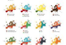 Europe, World