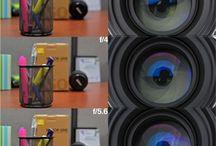 teoria fotografia