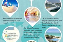 Top Reasons to Move to South Florida / want to find out more? Go to www.galleriarealtors.com to learn more.