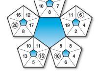 Elementary: Math Apps / by Lillian Vania