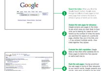 SEO / search engine optimization info and tips. / by Otono Lujan