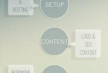 Website Design & Optimization