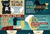 Whoop whoop Australia baby!!!!!