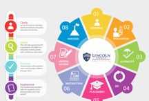 OUR EDUCATION STRATEGY https://www.lincoln-edu.ae