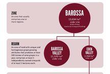 Barossa Infographics