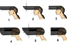 Cortes cabelos