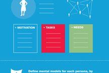 UX & Infographics