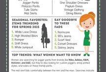 Trends in Marketing to Women / Infographics created by Women's Marketing. The latest information on marketing to women in beauty, fashion, food and beverage, and health and wellness.