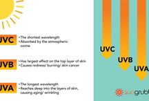 UV Knowledge / Learn all about UV affects on skin and how to stay cool and protective from the sun and from getting burned.