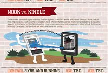 Infographic / kewl infographic makes the knowledge taste like a candy cane, yummy!