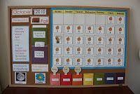 Aktivity pro děti + Montessori