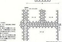 Virkning-diagram