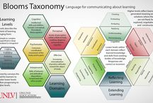 Mrs. Goebel Loves Dr. Bloom / graphics and text encouraging use of Bloom's Taxonomy in assessment and lesson design / by Barbara Goebel