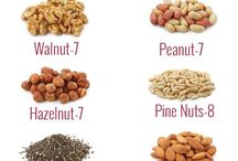 Guide for carb in nuts