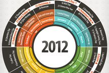 Social Media Infographics / What would we do without infographics... / by Francisco Rosales