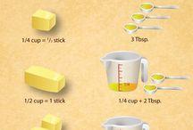 perbeda,an minyak sama butter