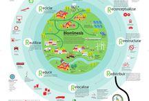 Eco / Buenas prácticas para el medio ambiente.