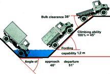 trucks / by Austin Newell