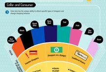 Info graphics / by Jam Gam