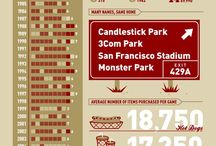 SF Niners / by Evelyn Smith