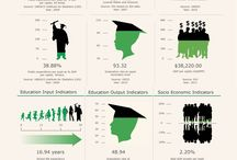 • • Design • • Infographic