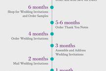 Weddingtimeline