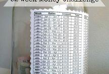Money saving tips / by Mendy Hoyle