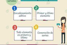 Little Maths / Somos Estefanía, Ana, Rocío e Isabel, alumnas de 3º A del Grado en Educación Infantil en la Universidad de Málaga.  Pertenecemos al grupo 4, y nuestro tema de matemáticas para trabajar es:  DIDÁCTICA DE LA SECUENCIA NUMÉRICA (Nº ordinal) en relación con el tema de Ciencias Naturales: EL ESTADO DE LA MATERIA Y SU TRANSFORMACIÓN
