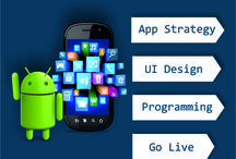 Mobile App Devlopment / Avid Technosys keeps track of all your web status using web analytics. We keep the records on No of Hits, Page Views, Visit/ Session, Users, Clicks.